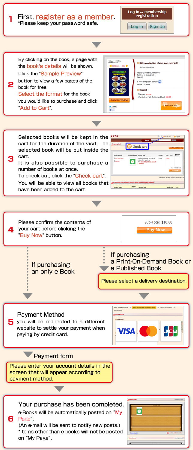 How to purchase books